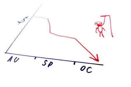 Diagram padeniya.Financial crisis,bankruptcy photo