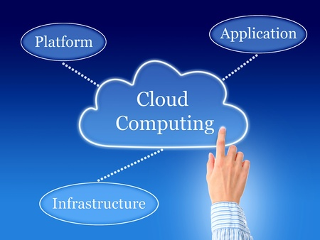 centralized: Cloud computing concept Stock Photo