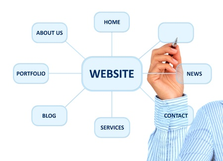 Designing website structure  Isolated over white background