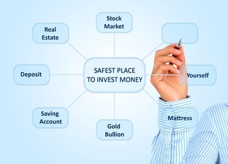 safest: Safest place to invest concept. Stock Photo