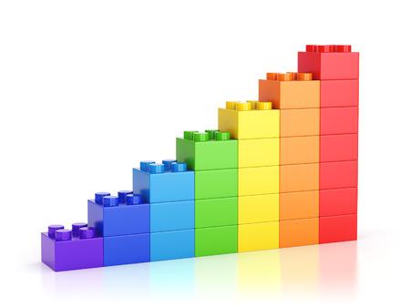 Groeigrafiek diagram gemaakt van kleurrijke speelgoed bouwstenen op een witte achtergrond.