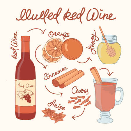 MULLED WINE RECIPE Merry Christmas and New Year Dessert Vector Illustration Set for Print, Fabric and Decoration. Çizim