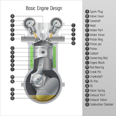 Basic engine design.  Vector illustration