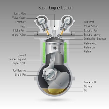 Basic engine design.  Vector illustration