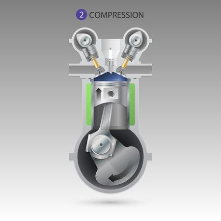 Compression stroke engine. Vector illustration Illustration