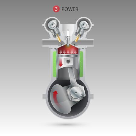 Power stroke engine. Vector illustration