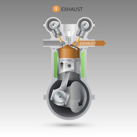 Exhaust stroke engine. Vector illustration