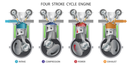 Four stroke engine. Vector illustration