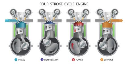 Silnik czterosuwowy. Ilustracji wektorowych Ilustracje wektorowe