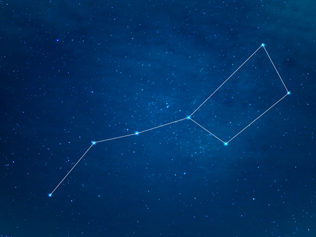 Big Dipper Constellation at starry sky