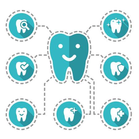 歯科アイコンのイラストは、フラット スタイルの設定
