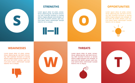 swot strength weakness opportunity threat diagram concept presentation with modern style and icon with shape rectangle vector illustration
