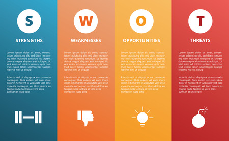 swot strength weakness opportunity threat diagram concept presentation with modern style and icon horizontal layout - vector illustration