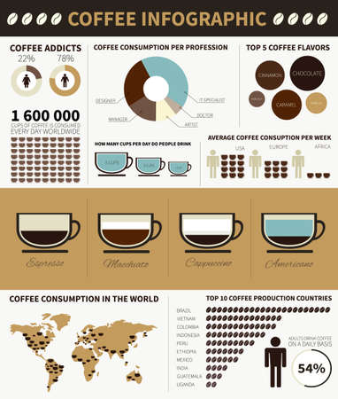 cafe shop: Perfect detailed coffee infographic elements with sample data Stock Photo