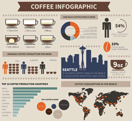 Perfect detailed coffee infographic elements with sample data  photo