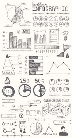 white board: Hand drawn infographic elements.
