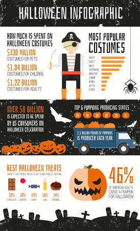 Halloween infographic - vector template design about scary holiday. Characters, pumpkins and sample data. Halloween celebration design. Vector