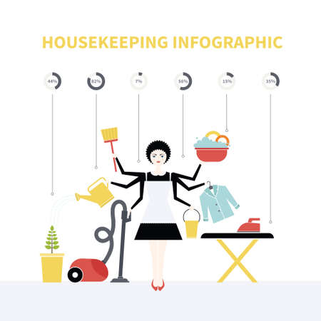 cleanness: House cleaning infographic. House work concept illustration made in vector. Young pretty girl doing house work. Illustration