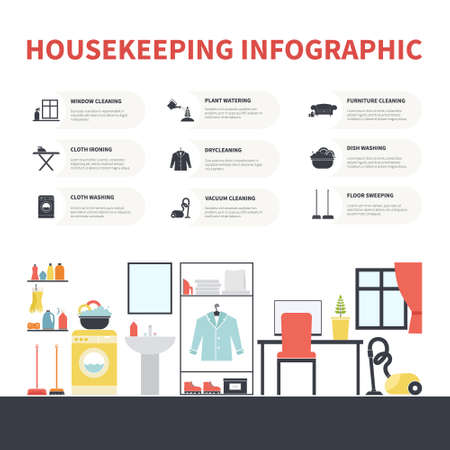 Modern housekeeping infographic. Perfect design to show work around the house for journal, blog or housekeeping agency. Modern flat apartment with different housework icons made in vector.