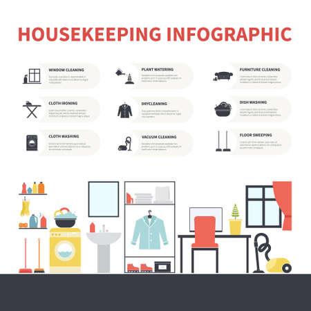 Moderne Hauswirtschaft Infografik. Perfektes Design, die Arbeit rund um das Haus für die Zeitschrift, Blog oder eine Reinigungsstelle zeigen. Moderne wohnung mit unterschiedlichen Haus Symbole in Vektor gemacht.