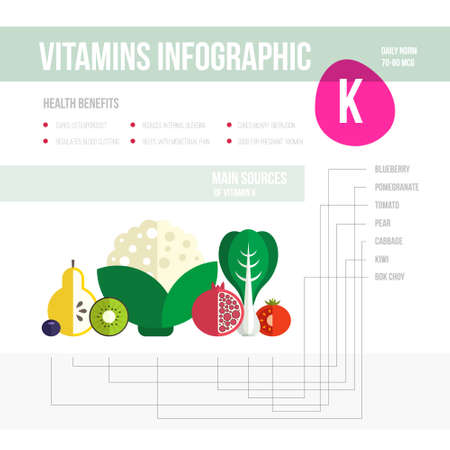 pommegranate: Healthy lifestyle infographic - vitamin K in fruits and vegetables