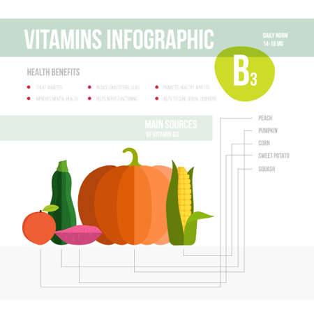 vitamine: Healthy lifestyle infographic - vitamin B3 in fruits and vegetables