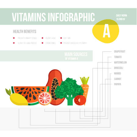 vitamine: Healthy lifestyle infographic - vitamine A in fruits and vegetables. Vegeterian and diet vector concept. Illustration