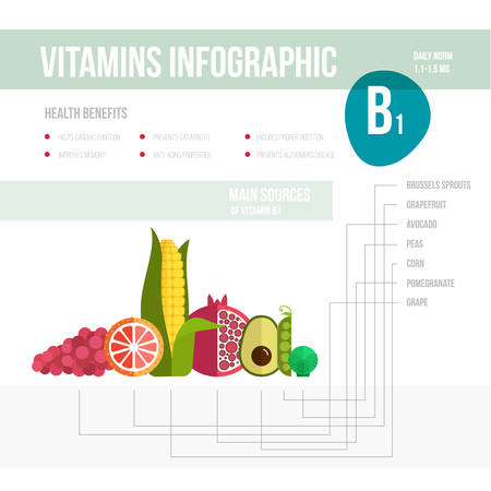 pommegranate: Healthy lifestyle infographic - vitamines in fruits and vegetables. Vegeterian and diet vector concept.
