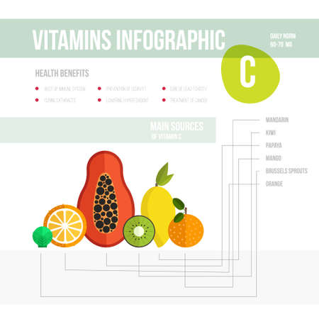 vitamine: Healthy lifestyle infographic - vitamine C in fruits and vegetables. Vegeterian and diet vector concept.