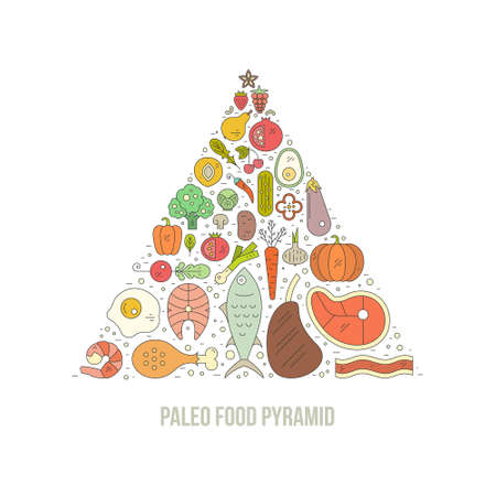 Paleo diet pyramid with icons of diffirent products including fish, meat, begetables, fruits. Healthy food vector linear illustration. Cave man diet modern concept.