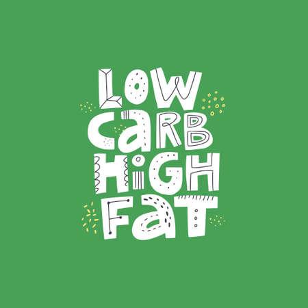 Low Carb fettreiche weiße Vektorbeschriftung. Keto-Diät flache handgezeichnete Abbildung. Ketogenes Essen Slogan, Phrase auf grünem Hintergrund. Poster im skandinavischen Stil für gesunde Ernährung, Bannerdesign Vektorgrafik