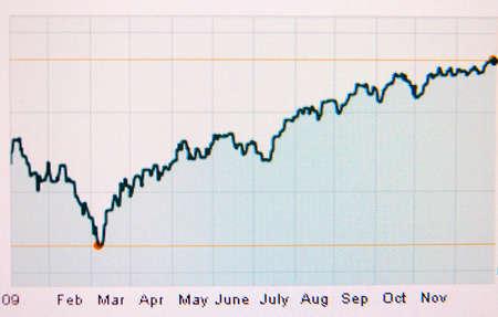 グラフの種類の行と 1 つ株式市場引用グラフは強気