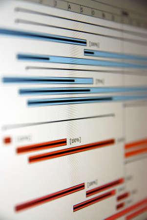Ein Gantt-Diagramm ist ein Balkendiagramm, das illustriert, einen Projektzeitplan.