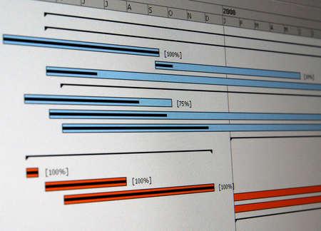 Ein Gantt-Diagramm ist eine Art von Balkendiagramm, das einen Projektterminplan veranschaulicht. Standard-Bild