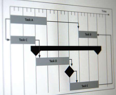 gestion empresarial: Un diagrama de Gantt es un tipo de gr�fico de barras que ilustra una programaci�n de proyecto. Foto de archivo