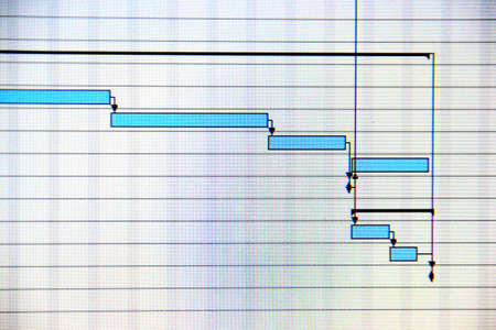 gantt: Close up shot of a detailed Gantt Chart that illustrates a project  showing Tasks
