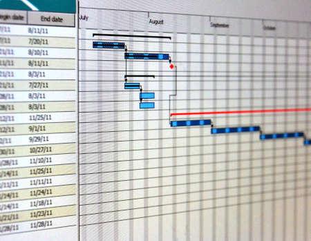 タスクを示すプロジェクトを示しています、詳細なガント チャートのスクリーン ショットを閉じる 写真素材