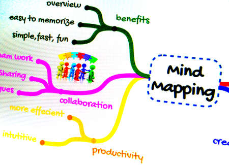 Mind Mapping planning projects with creativity