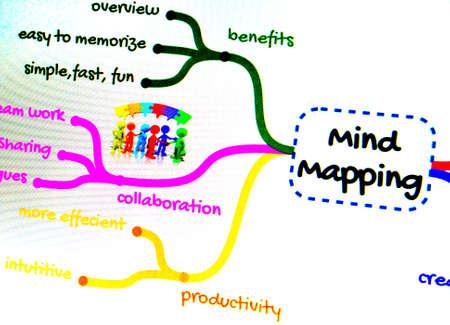 Proyectos de planificación de mapas mentales con creatividad