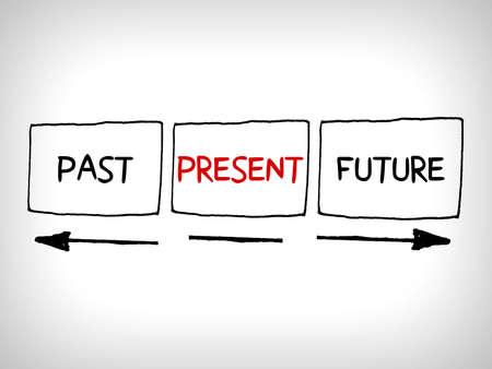 Concept de mots passé, présent et futur avec carte mentale de flèches Banque d'images