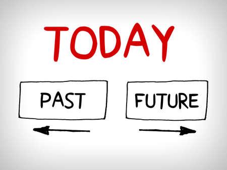 Palabras pasado, hoy y concepto futuro con mapa mental de flechas