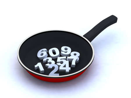 sums: numbers on the frying pan 3d illustration