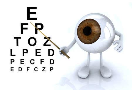 oculista: Ojo 3d con los brazos y las piernas con una barra muestra las letras de la tabla optométrica