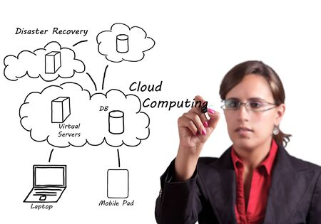 Woman draws on a whiteboard her vision of Cloud Computing Business