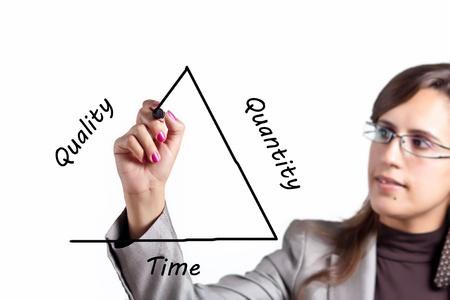 paradigma: Mujer de negocios dibuja el tri�ngulo que representan la calidad vs cantidad vs paradigma de tiempo Foto de archivo