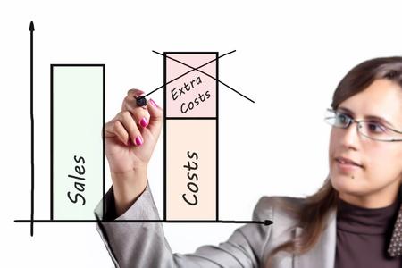 Business Woman beschließt zusätzliche Kosten wettbewerbsfähiger werden