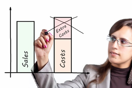 decide: Mujer de negocios decide recortar costes adicionales para ser m�s competitivos