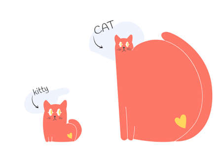 Cat and kitten. Two stages of cat age adult and baby. Plump cute cat with a heart on wool.
