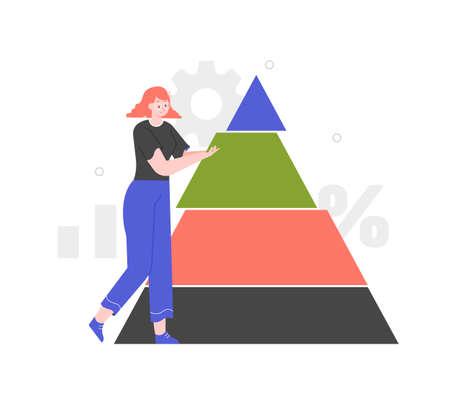 Portfolio structure. Woman investor