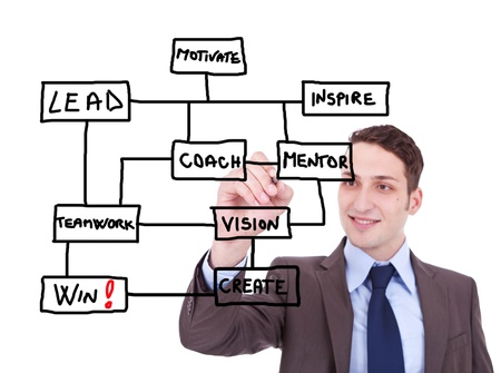 mentor: Business man draws a scheme for winners on white background Stock Photo